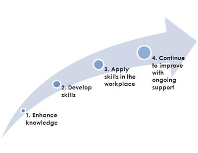 FMI-program-design