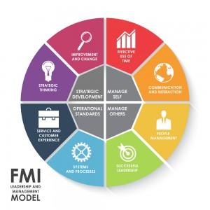 L-&-M-model