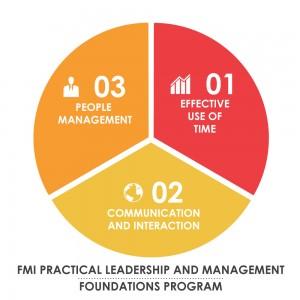 L-&-M-program--foundations