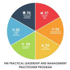L-&-M-program--practitioner